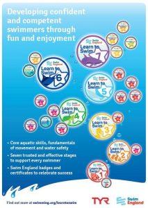 Swim England Lts Poster Pic